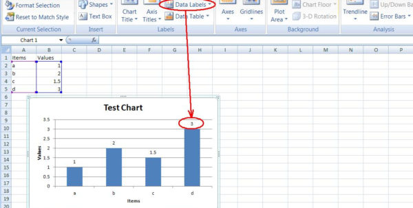 Data Visualization   How Do You Put Values Over A Simple Bar Chart To How Do You Do Spreadsheets