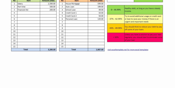 Debt Consolidation Excel Spreadsheet Best Of Debt Excel Spreadsheet Intended For Debt Consolidation Spreadsheet