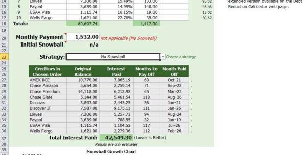 Debt Reduction Spreadsheet Dave Ramsey | Papillon Northwan With Debt Reduction Spreadsheet