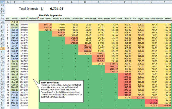 Debt Reduction Spreadsheet Free | Papillon Northwan To Debt Reduction Spreadsheet Free
