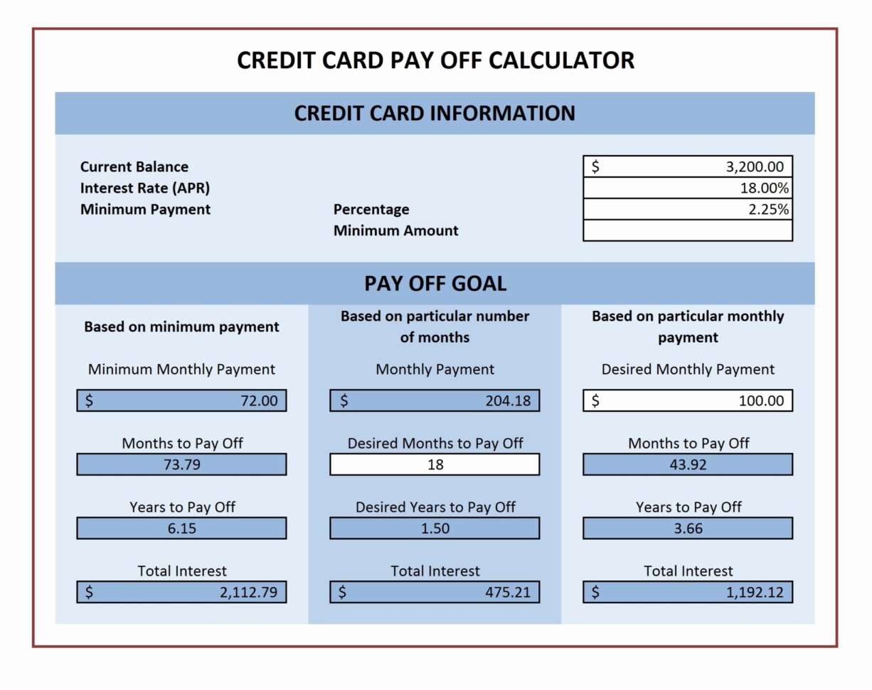Debt Tracker Spreadsheet   Durun.ugrasgrup Within Debt Elimination Spreadsheet