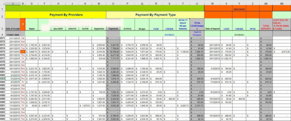 Dental Kpi Spreadsheet   Daykem Throughout Kpi Spreadsheet Excel