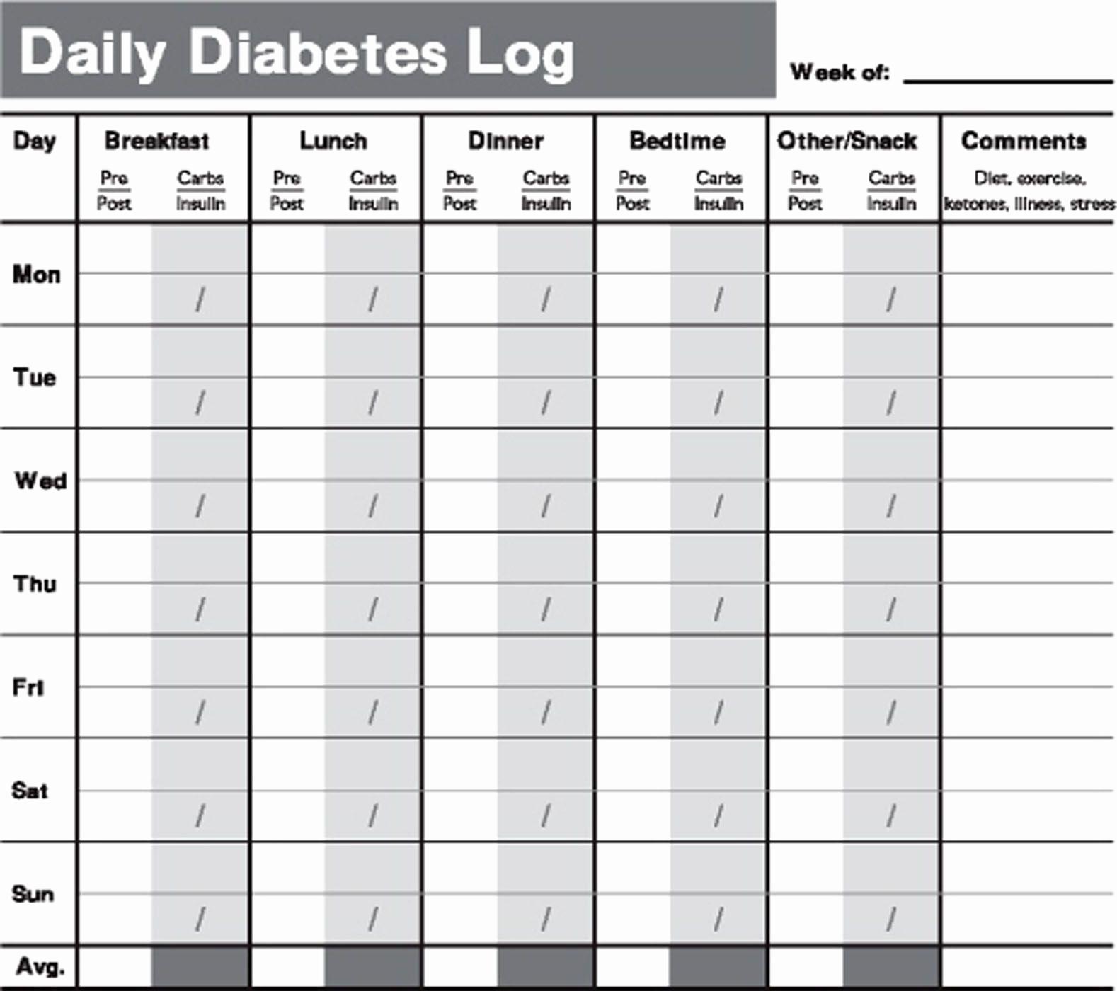 Diabetes Tracker Spreadsheet As Wedding Budget Spreadsheet And Diabetes Spreadsheet