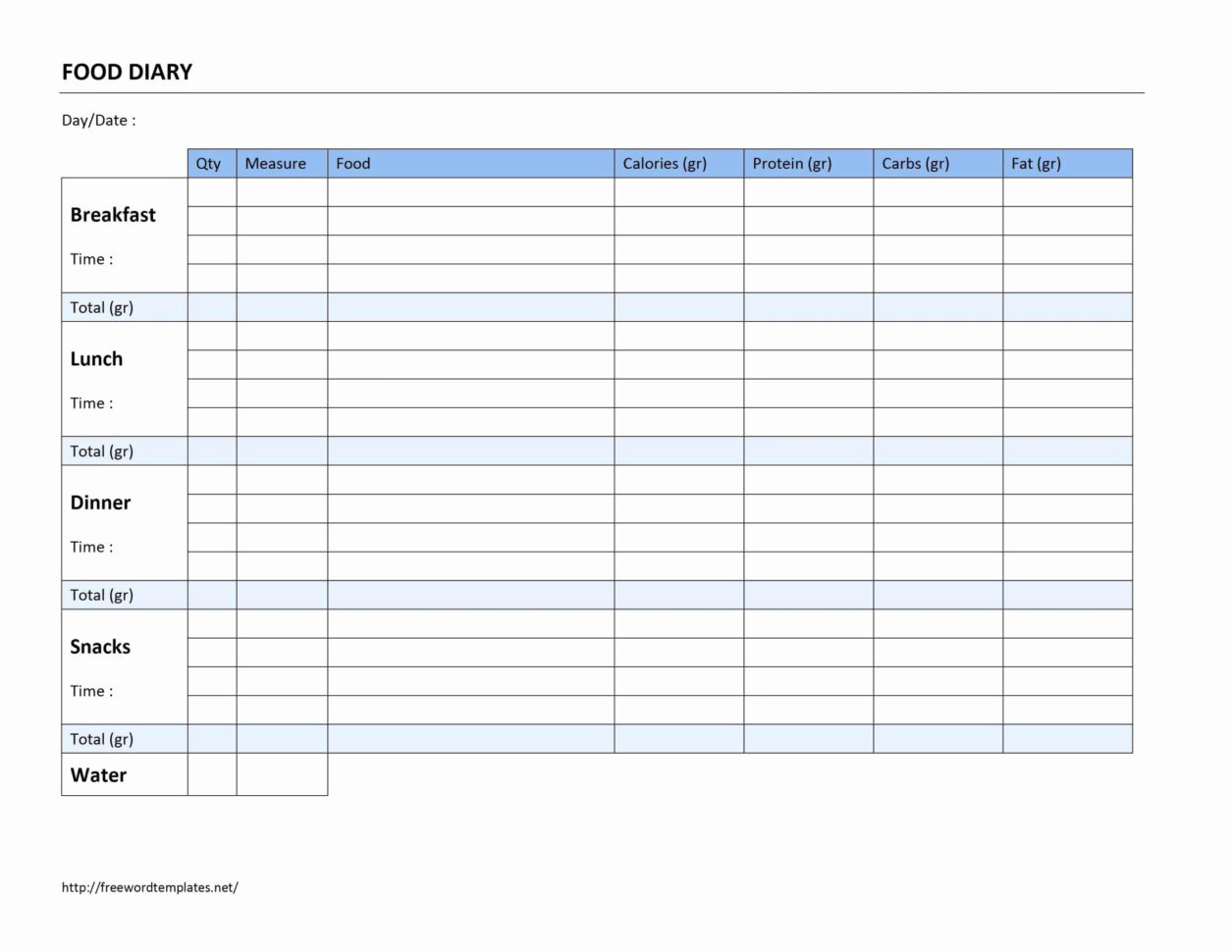 Diabetes Tracker Spreadsheet | Spreadsheet Collections With Diabetes Spreadsheet