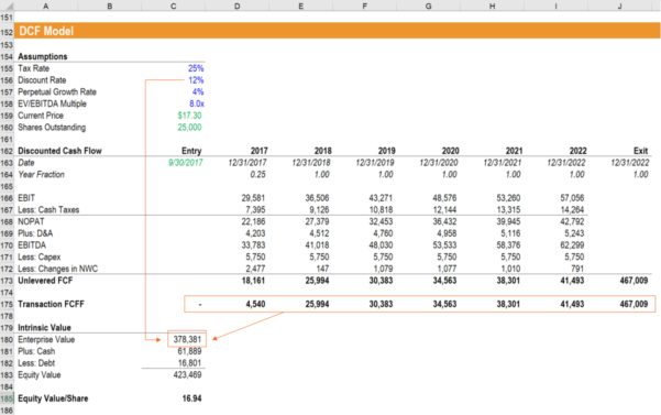 Discounted Cash Flow Dcf Formula   Guide How To Calculate Npv With Basic Accounting Excel Formulas