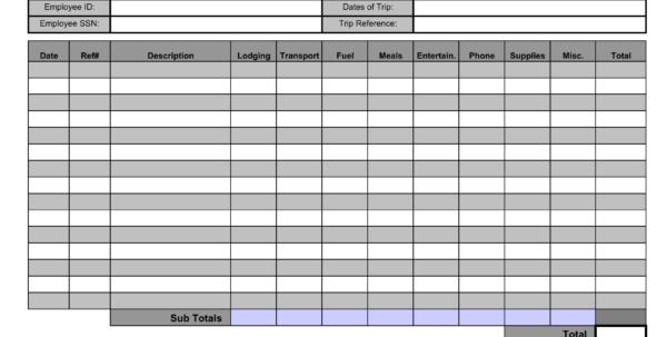Download Travel Expense Report Template | Excel | Pdf | Rtf | Word Within Expense Report Form Excel