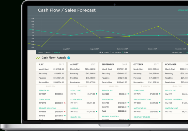 Dryrun | Cash Flow Forecasting Software For Accounting Pros & Business Intended For Business Cash Flow Spreadsheet