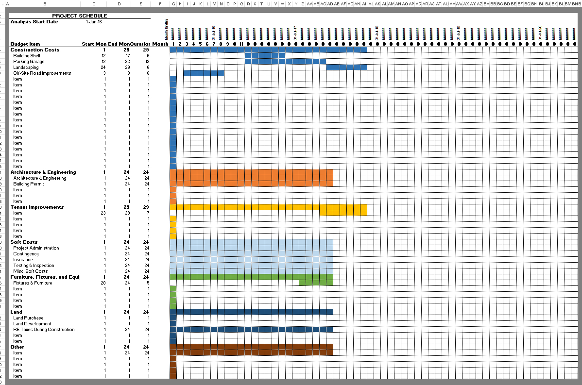 Dynamic Gantt Chart   Enhanced Weighted Average   Real Estate In Excel Within Budgeting Tool Excel