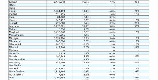 Earthwork Estimating Spreadsheet Elegant Earthwork Estimating Within Electrical Estimating Spreadsheet