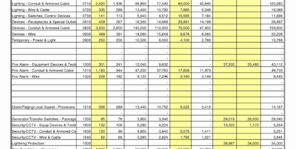 Earthwork Estimating Spreadsheet On Google Spreadsheets Microsoft In Earthwork Estimating Spreadsheet