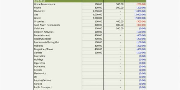 Easy Wedding Budget Excel Template Savvy Spreadsheets Example Of Throughout Easy Spreadsheet