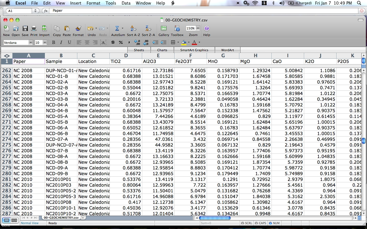 Electrical Engineering Excel Spreadsheets | Laobingkaisuo With With Electrical Engineering Excel Spreadsheets
