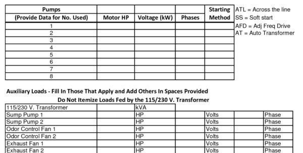 Electrical Load Estimating Sheet | Electrical Construction Sheets For Electrical Engineering Excel Spreadsheets