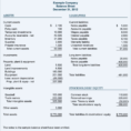 Elegant Small Business Profit And Loss Statement Template And Business Profit And Loss Spreadsheet