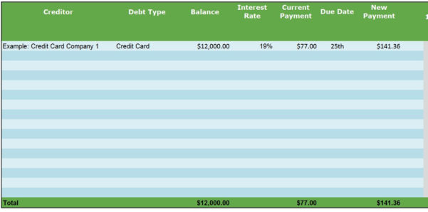 Eliminate Credit Card Debt | Debt Reduction Strategies Throughout Get Out Of Debt Spreadsheet