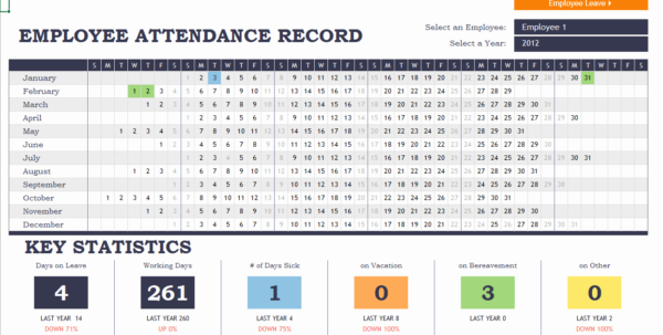 Employee Attendance Tracker Excel Template Lovely Employee Throughout Attendancetracking Spreadsheet Template