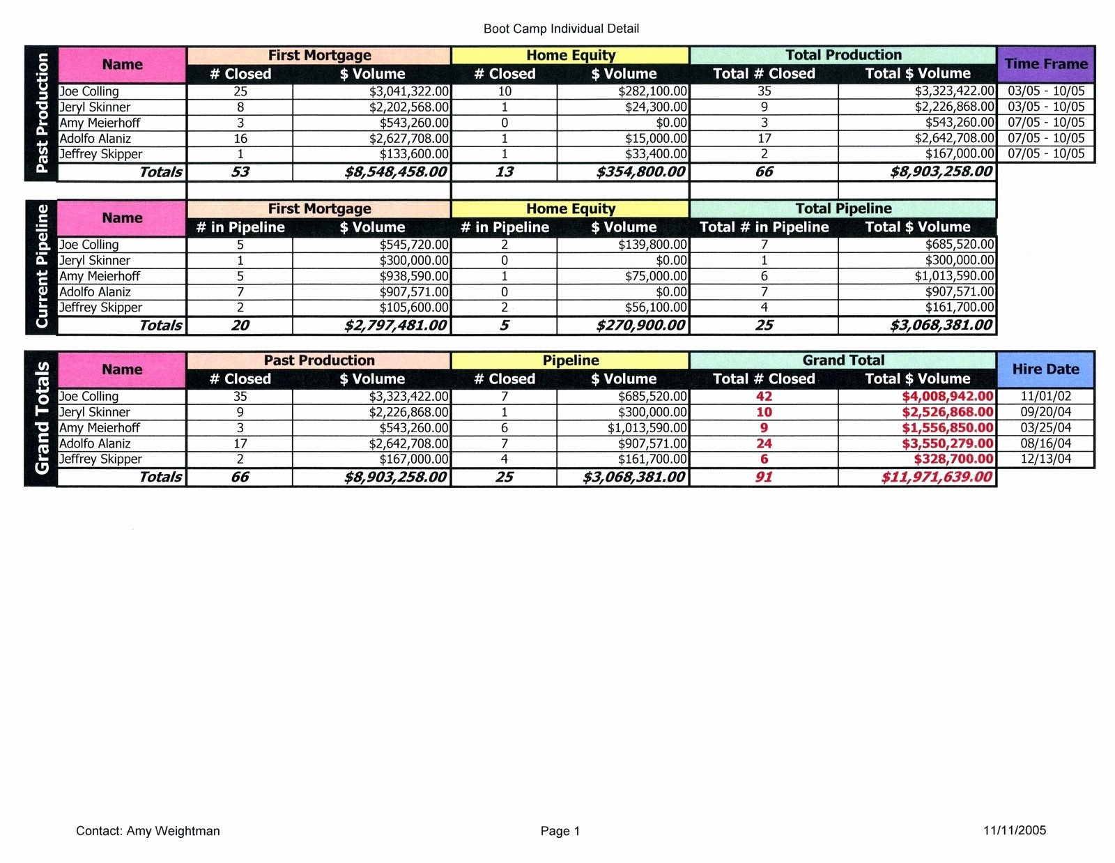 Employee Attendance Tracker Excel Template Training Tracker Excel To Excel Spreadsheet Templates For Tracking Training