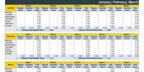 Employee Shift Scheduling Spreadsheet For Spreadsheet Examples Excel With Scheduling Spreadsheet Scheduling Spreadsheet Spreadsheet Software