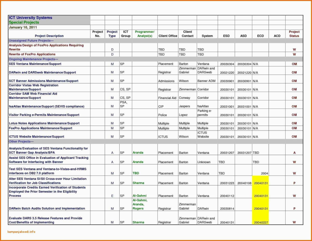 Employee Time Tracking Spreadsheet Awesome Bi Weekly Timesheet With Time Tracking Spreadsheet