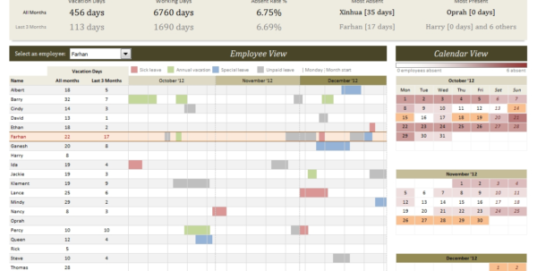 Employee Vacation Tracker & Dashboard Using Ms Excel | Chandoo For Within Time Off Tracking Spreadsheet
