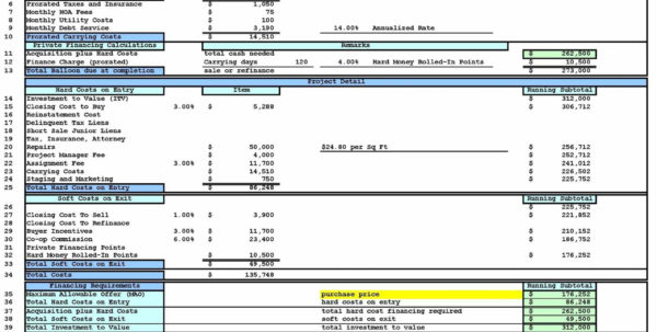 Escrow Analysis Spreadsheet Property Analysis Worksheet Short Form With Escrow Analysis Spreadsheet