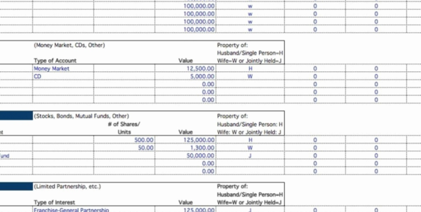 Estate Inventory Template | Availablearticles With Estate Planning Spreadsheet