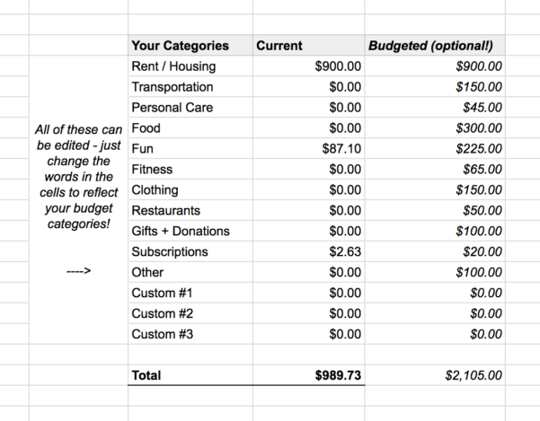 Exactly Why (And How!) You Should Track Your Spending   Half Banked In Tracking Spending Spreadsheet