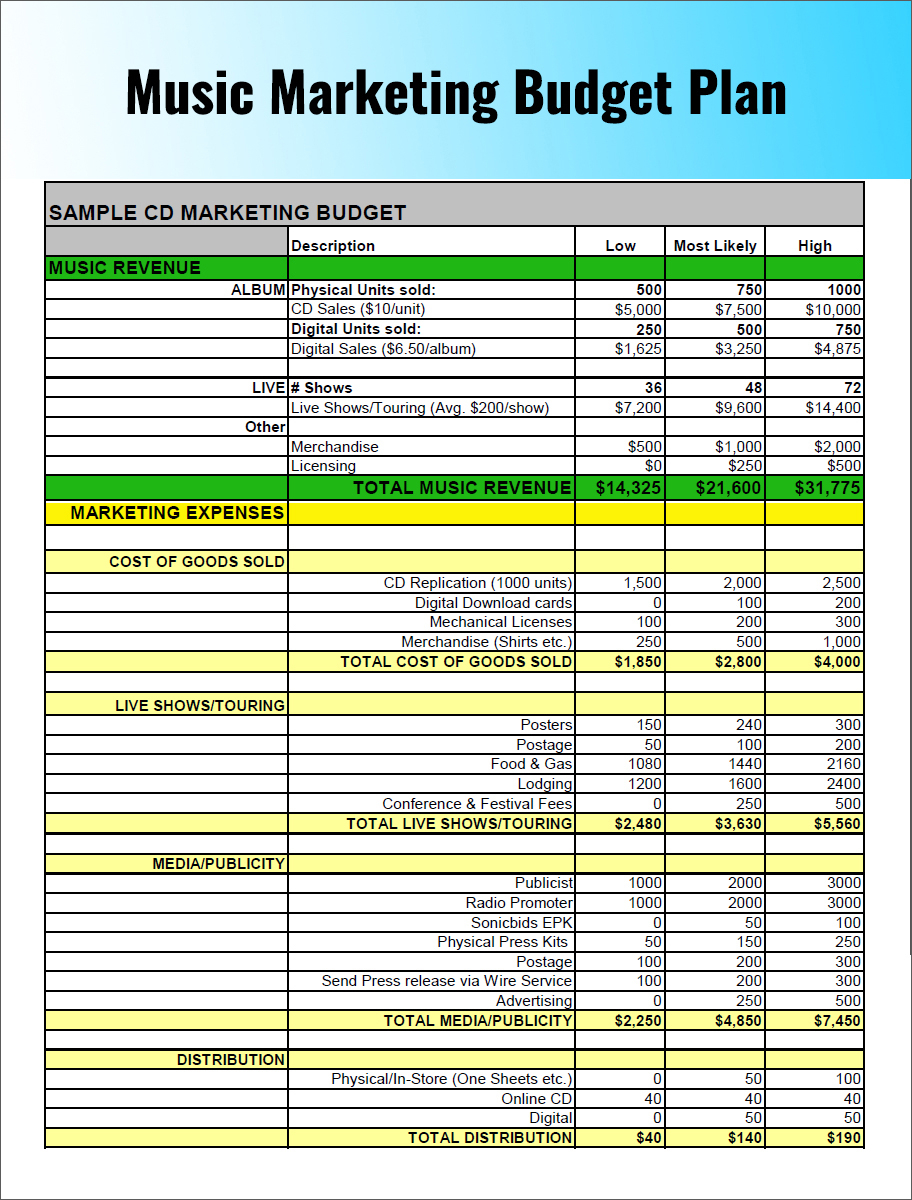 Example Business Plan Template Free Download Excel | Papillon Northwan Inside Business Plan Spreadsheet Template Free