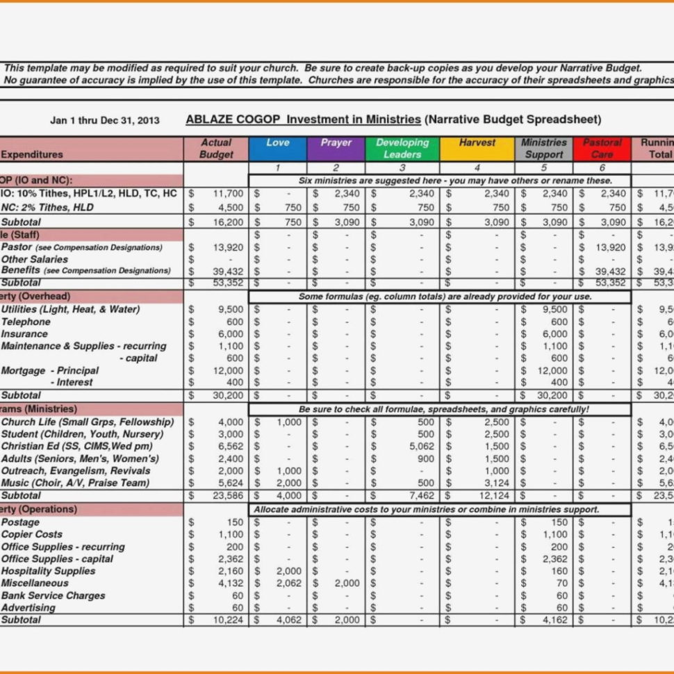 Example Of A Budget Spreadsheet Examples Bill Template Sample With Business Expense Budget Template