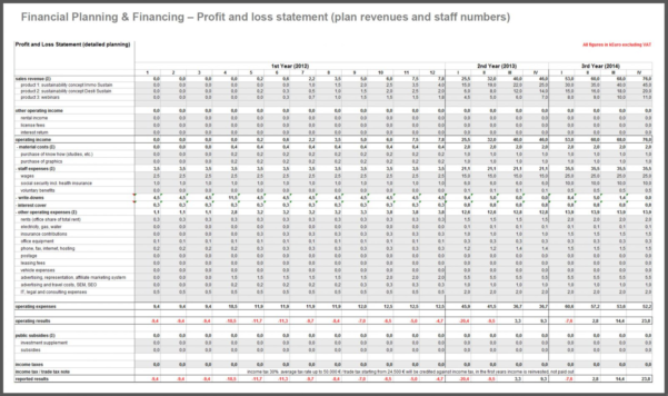 Example Of Business Plan Excel Spreadsheet Financial Projections Within Financial Projections Excel Spreadsheet