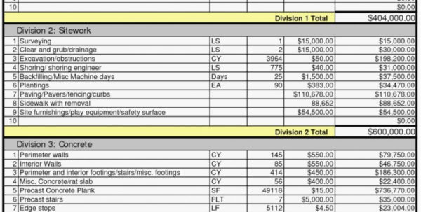 Example Of Estimating Spreadsheets Free Building Construction With Estimating Spreadsheets