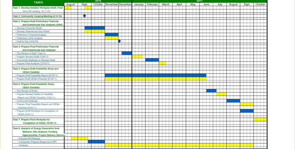Example Of Excel Spreadsheetr Scheduling Employee Shifts Schedule With Employee Shift Scheduling Spreadsheet