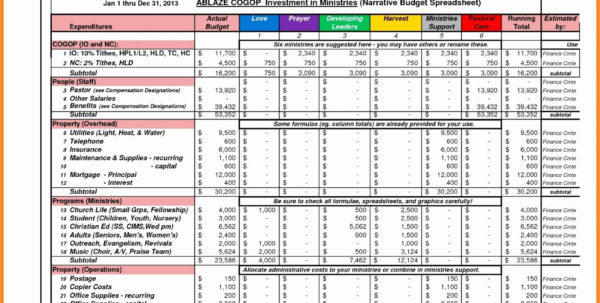 Example Of Financial Spreadsheet For Small Business Budget Worksheet Throughout Business Budget Worksheet
