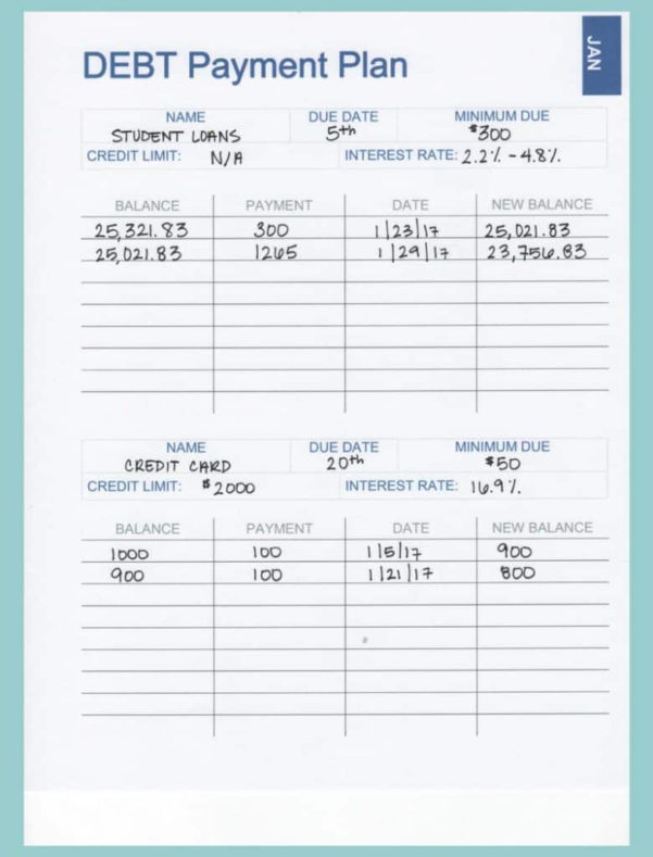 Example Of Get Out Debt Budget Spreadsheet Payment Plan 780X1024 Our To Get Out Of Debt Budget Spreadsheet
