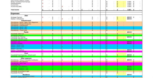 Example Of Personal Budget Planner Spreadsheet Template Elegant And Throughout Budget Planner Spreadsheet