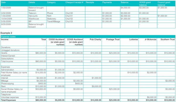 Example Of Resource Management Spreadsheet Plan Template Project In Resource Management Spreadsheet