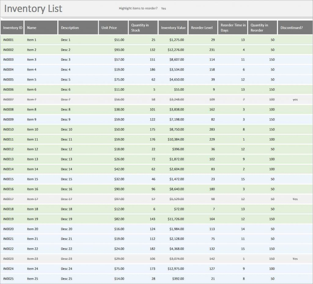 Example Of Restaurant Inventory Spreadsheet Supply Template With For Free Restaurant Inventory Spreadsheet