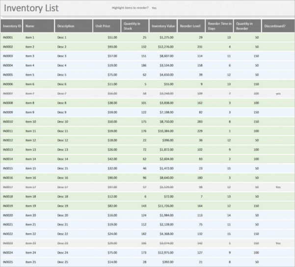 Example Of Restaurant Inventory Spreadsheet Supply Template With To Restaurant Inventory Spreadsheet