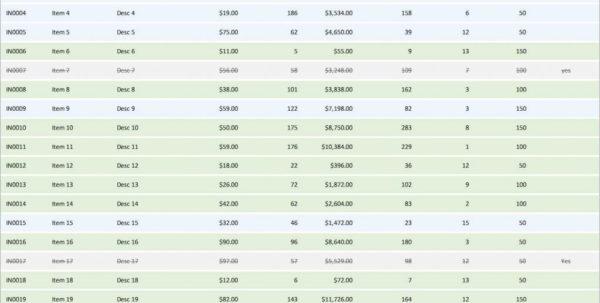 Example Of Restaurant Inventory Spreadsheet Supply Template With With Food Inventory Spreadsheet