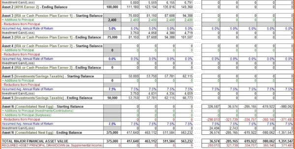 Example Of Retirement Planning Spreadsheets | Pianotreasure Throughout Retirement Planning Spreadsheet Templates