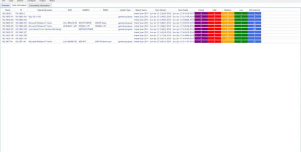 Example Of Scan To Spreadsheet Host Overview Information Full Screen Inside Scan To Spreadsheet