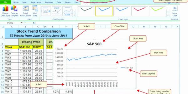 Example Of Spreadsheet Data Analysis | Pianotreasure Intended For Data Analysis Spreadsheet