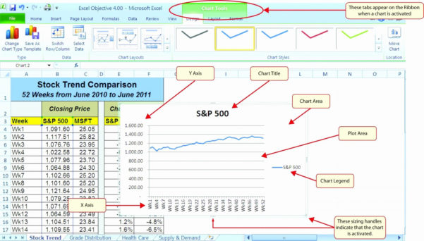 Example Of Spreadsheet Data Analysis | Pianotreasure Intended For Data Analysis Spreadsheet