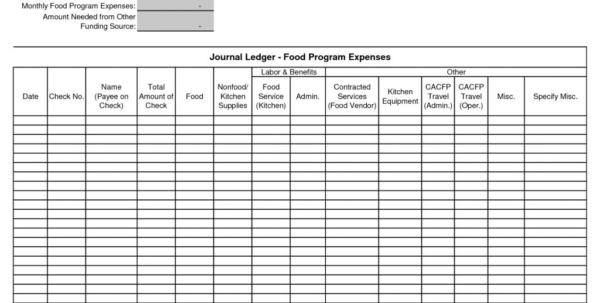 Example Of Spreadsheet For Business Accounting Free Accounts Payable With Free Accounts Payable Ledger Template