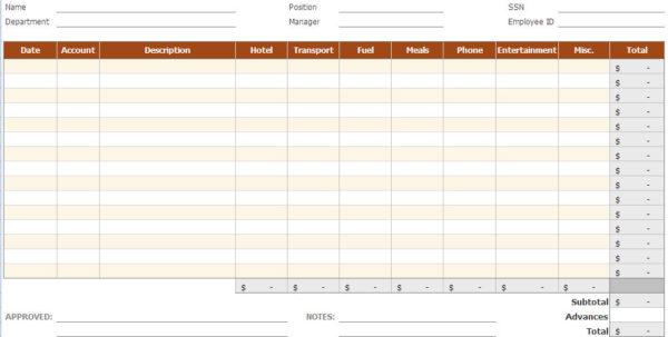 Example Of Track Expenses Spreadsheet Free Excel Expense Report For Track Expenses Spreadsheet