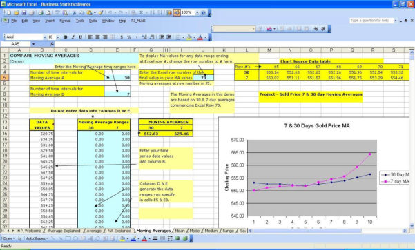 Examples Of Excel Spreadsheets For Business On Budget Spreadsheet Intended For Spreadsheets For Business