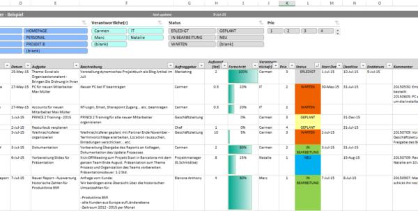 Excel Als Organisationstalent   Bringen Sie Ordnung In Ihren Büroalltag To Excel To Do List Tracker