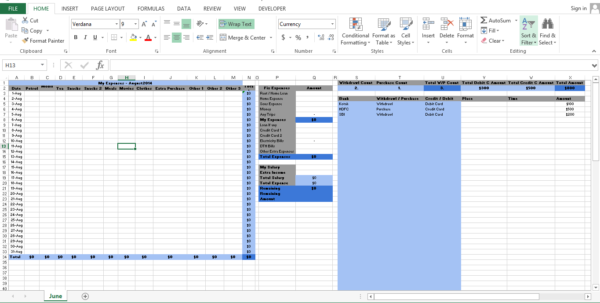 Excel Budget Report Template | Excel Business Templates And Dashboards For Microsoft Expense Report Template
