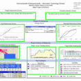 Excel Construction Schedule Template Awesome Project Status Report Throughout Multiple Project Timeline Template Excel