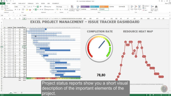 Excel Dashboard   Project Management Issue Tracker   Video Dailymotion Throughout Excel Project Tracking Dashboard